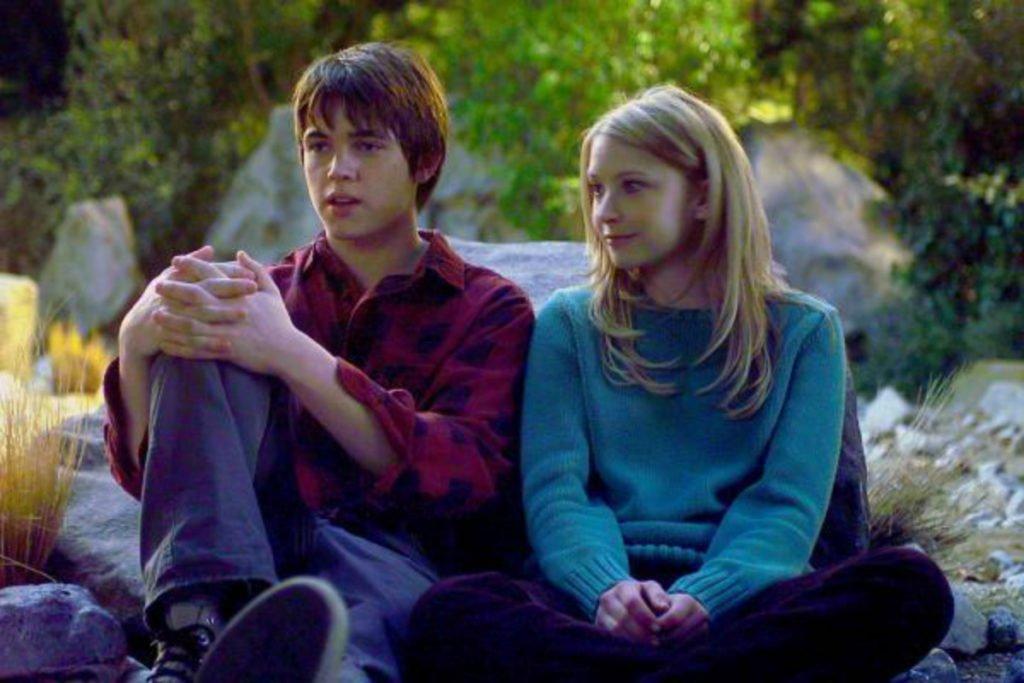 Подростковые фильмы о любви