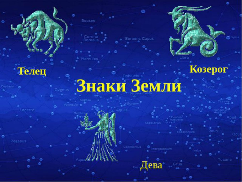 Группа Земли