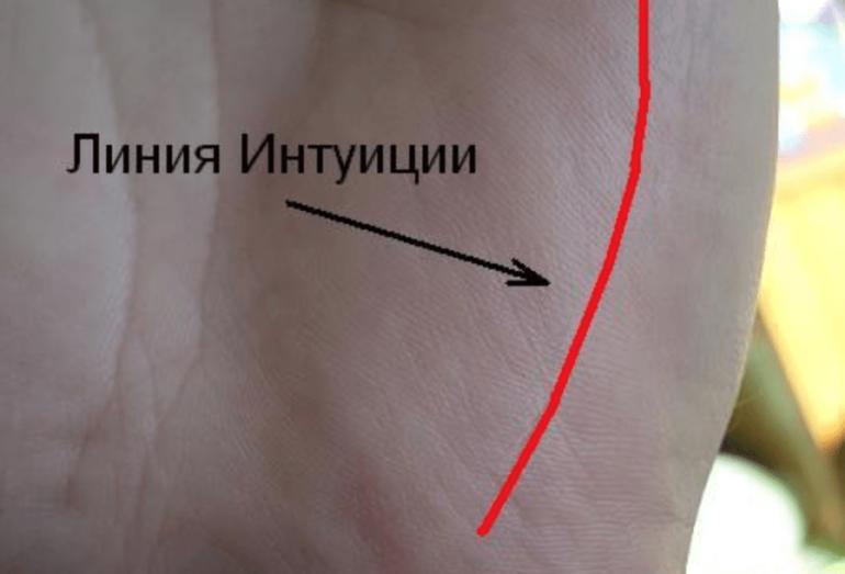 Линии на руках