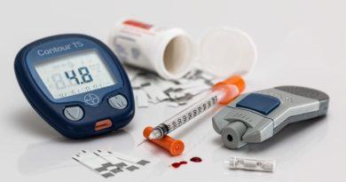 Рейтинг глюкометров